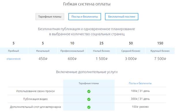 SMMPlanner для инстаграм