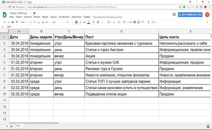 таблицы гугл для контент плана