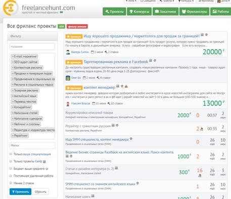 Список проектов на FreelanceHunt