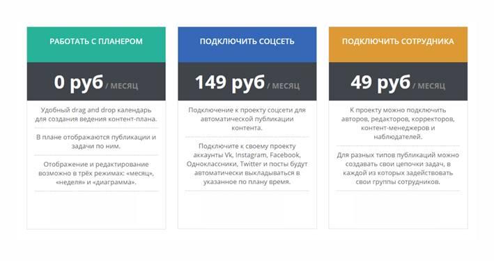 тарифы сервиса contentplan.pro