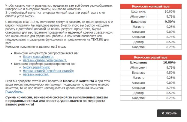 комиссия на бирже Text.ru