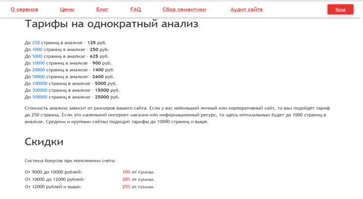 стоимость анализа страниц сайтрепорт