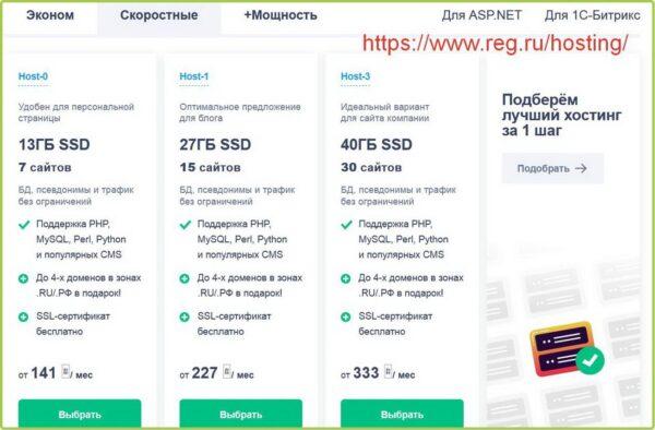 Заказа домена и хостинга на Reg.ru