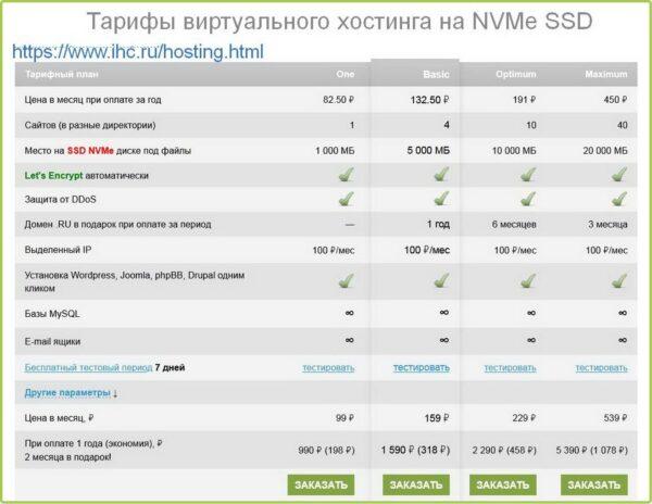 Тарифы на хостинг и домены