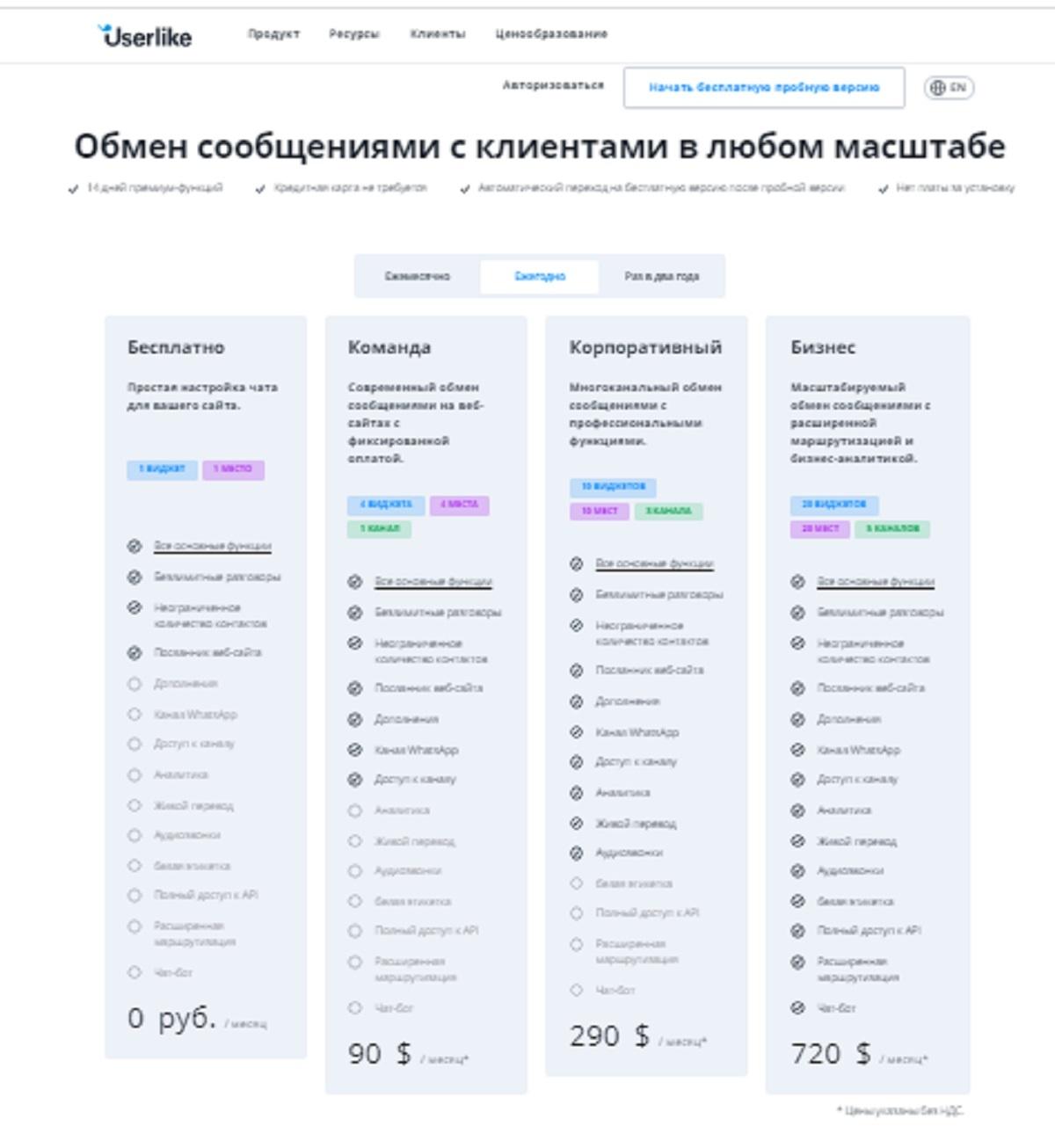 тарифы на чаты от userlike