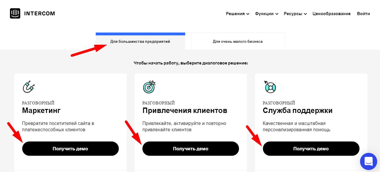 возможности платформы
